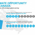 Premier Clark's Methane Commitment a Promising, Early Sign for BC's Climate Leadership