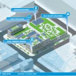 Red Hook, Brooklyn Reimagined as Resilient, Urban Hub in New BASF Interactive Whitepaper