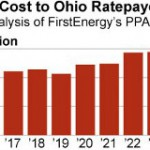 FirstEnergy Fails the Test On Utility Competition With Its Bailout Bid