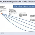 CO2-Reduction-Targets thumb