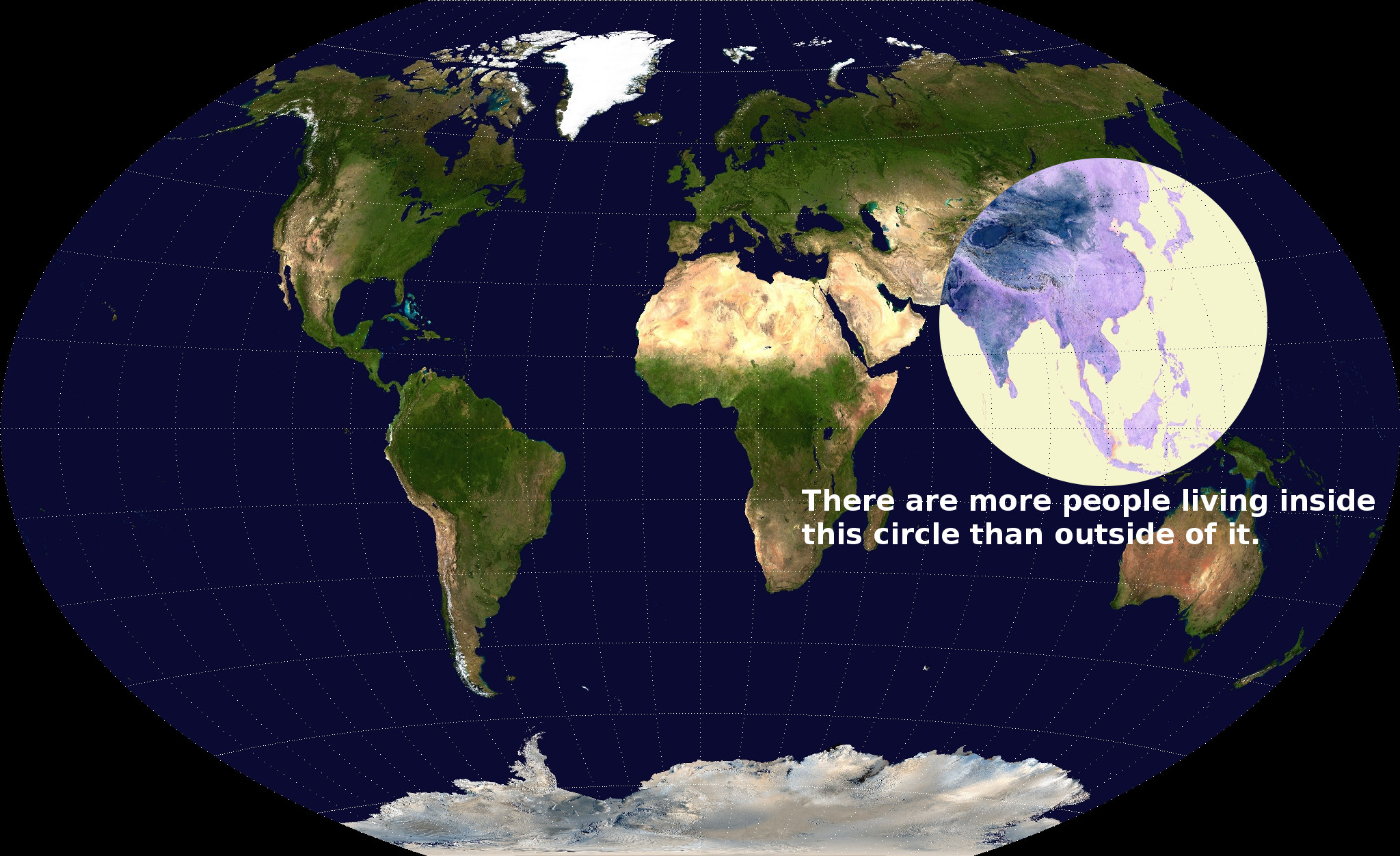 Half of population in small circle