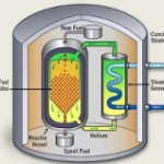 X-Energy and Southern Nuclear Team Up for Advanced Reactor R&D