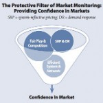 The Case for Market Monitoring: A Key to Successful Electricity Markets
