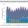 AgoraGermanElectricity01-19December2016-1024x564 thumb
