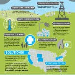 Five Reasons Pennsylvania is Taking Action on Methane [INFOGRAPHIC]