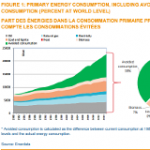 Energy Efficiency Rate Has to Double to Meet Climate Targets