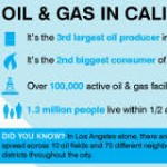 Rollbacks to National Standards Jeopardize California's Efforts to Reduce Methane Emissions