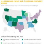 Corporate Green Goals Playing A Key Role In Pushing Utilities Toward Renewables