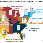 NERC's Summer Reliability Assessment Highlights Seasonal Electricity Reliability Issues