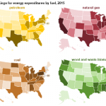 Total U.S. Energy Expenditures in 2015 Were the Lowest in More Than a Decade