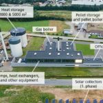 100% Renewable Energy for 139 Nations Detailed in Stanford Report