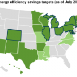 Many States Have Adopted Policies to Encourage Energy Efficiency
