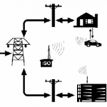 Electric Mobility and Vehicle-to-Grid Integration: Unexplored Questions and Benefits