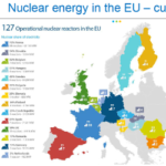 The Road to a Low Carbon Europe is Nuclear Power