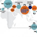 Can a Second Global Carbon Market Emerge?