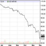 Crude-Oil-Prices-3