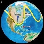 Arctic Ice Loss Amplified Superstorm Sandy