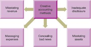 creativeaccounting