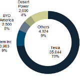 demand energy
