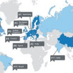 Global Ranking for Energy Efficiency: US Near Bottom, Germany Near Top