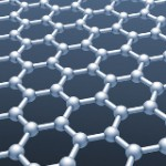 Carbon is the Problem: Is Graphene the Solution?