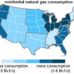 Natural Gas is the Dominant Heating Fuel in Colder Parts of the Country