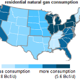 natural gas consumption