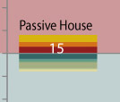 Energy Efficiency: Why a Passivhaus Can Insulate You From Heating Bills