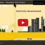 Shell's Future Scenarios Ignore Nuclear Energy [VIDEO]
