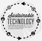 sustainable tech rare earth