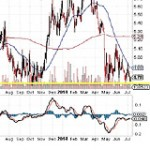 Jeb Handwerger: Are You Ready for Doubles and Triples in Uranium Mining Stocks?