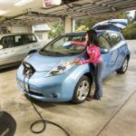 Purchasing Power Over Politics: American Consumers Buy More Clean Energy and Electric Vehicles