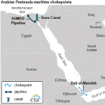 Three Important Oil Trade Chokepoints Are Located Around the Arabian Peninsula