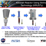 Recent Developments in Nuclear Power for Space Exploration