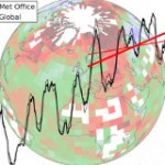More Evidence Global Surface Temperatures Poised To Rise Rapidly
